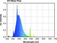 ATI- T5 Blue plus